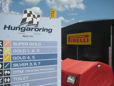 Hungaroring Sign