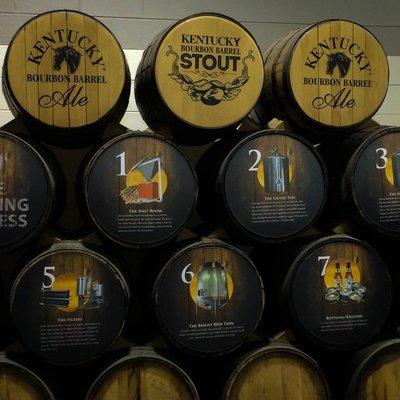 bourbon barrels with process