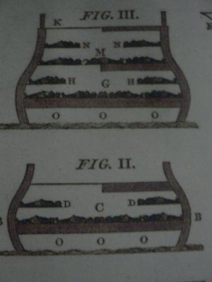 The designs of a Slave Ship 1