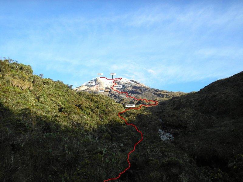 Ruta Cumbre Nevado del Tolima