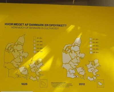 Agriculture in Denmark is big business.  Interesting graphic showing the area of Denmark under cultivation in 1628, and 2012.