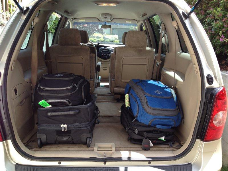 RTW Trip Gear
