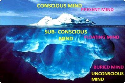 conscius-m..resencemind.jpg