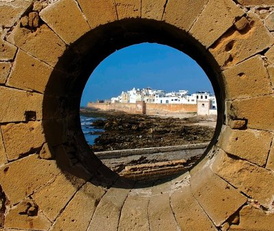 Looking through the peephole