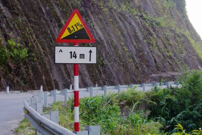 The most precise roadsign in Vietnam