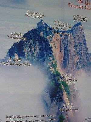 The peaks