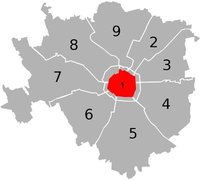 Districts Milan