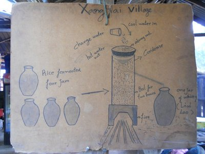 How to make lao whisky