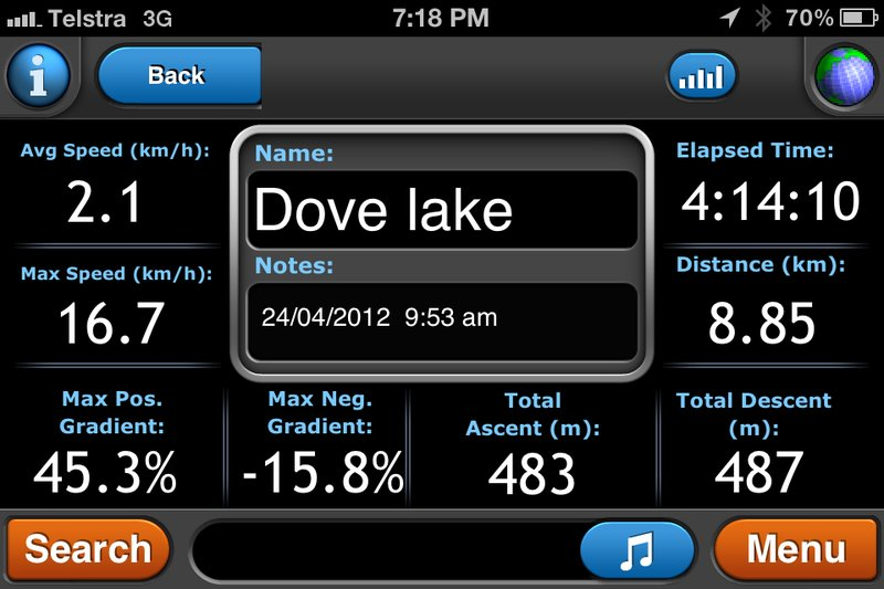 The hike statistics