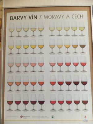 Wine Colour Chart