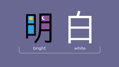Chineasy_ToUnderstand.png