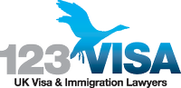 Same Day UK Visa Service