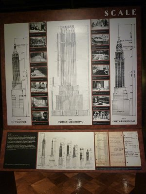 Display on the 80th floor comparing the size of the Empire State Building with other famous skyscrapers