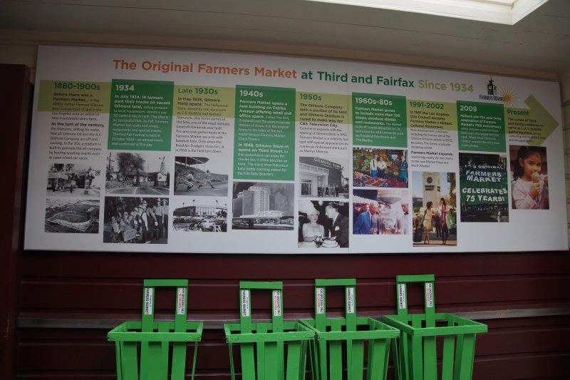 The Farmers Market - Fairfax Ave, LA