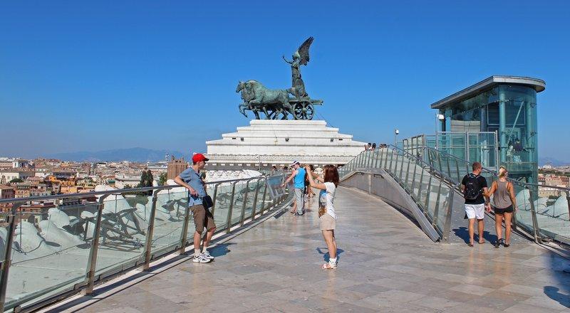 On Top of Victor Emmanuel