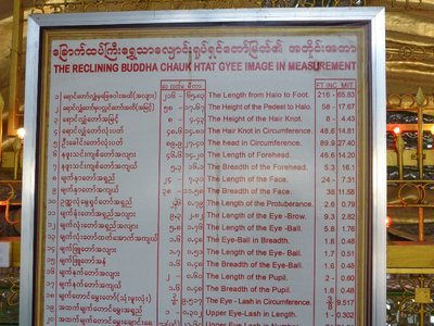 Measurements of reclining Buddha