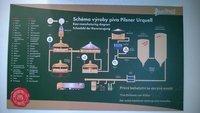 Pilsener_U.._Brewery__4.jpg
