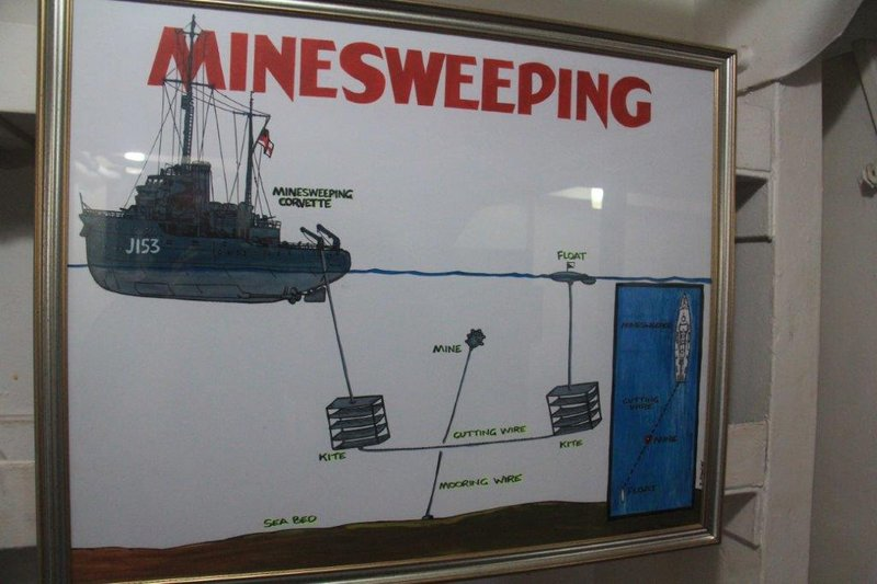 How mine sweeping works
