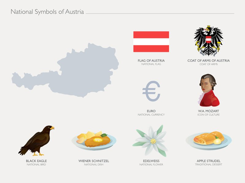 National symbols of Austria