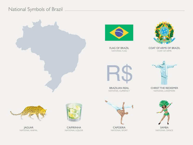 National symbols of Brazil