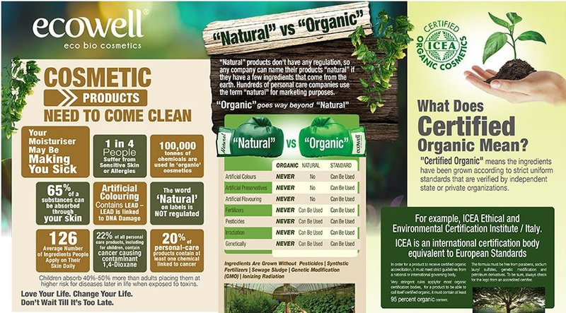 Ecowell Cosmetic - Organic skin care specialist