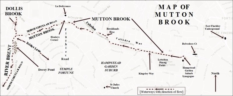 Mutton Brook