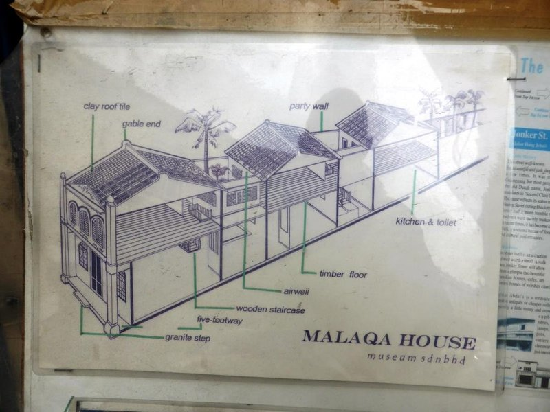 typical structure of a Melaka house