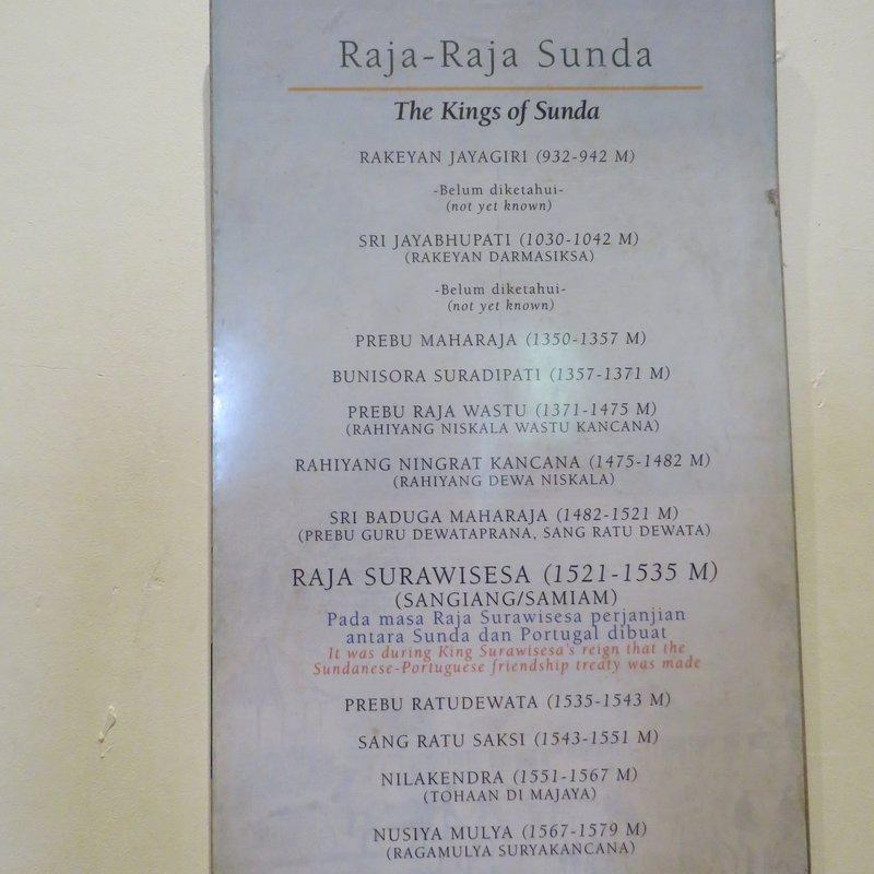 Kings of Sunda list
