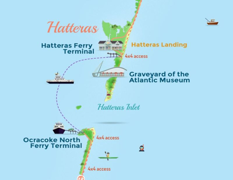 Diagram of ferry route - Hatteras