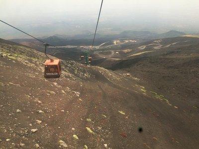Cable car Mt Etna
