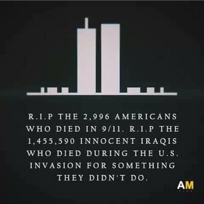 911 in perspective