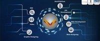 Maisha Infotech - Software Development Company