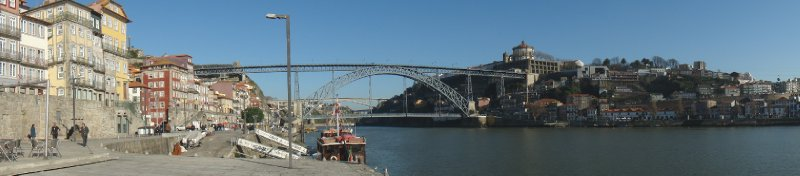 Panorama of Ponte Luis I and Rio Douro, Porto, Portugal