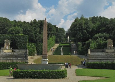 Boboli Gardens, Palazzo Pitti