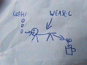 weaselcoffee.jpg