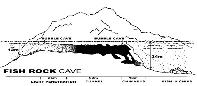 Fish Rock Cave sketch