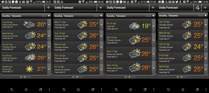 large_Weather_Arusha_3.jpg