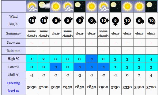 large_Weather_Jebel_Shams.jpg