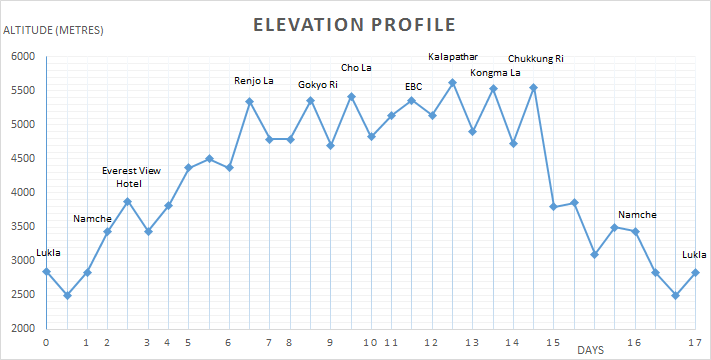 large_Elevation_profile.png