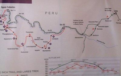 The trek (the green line)
