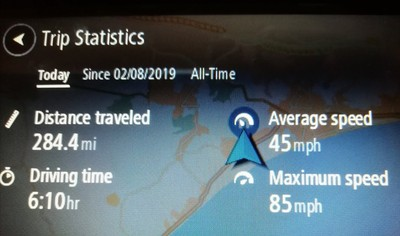 The TomTom stats for today