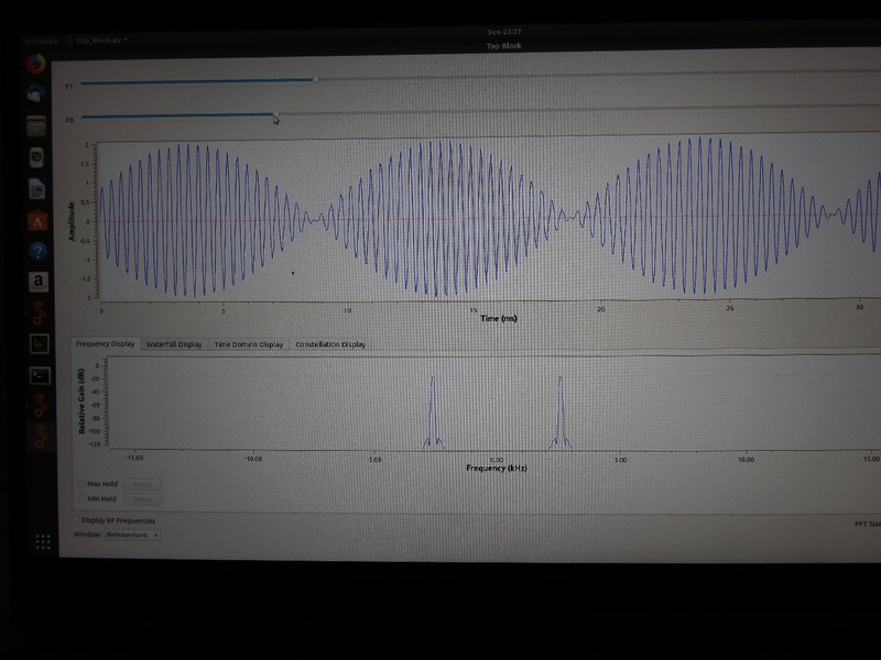 Resulting Wave Pattern from Program
