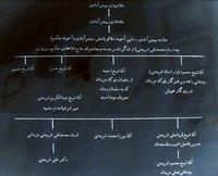 Dr Ali Shariati's . . .