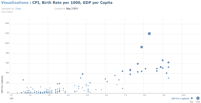large_2008-GDP-p..ption-Index.png