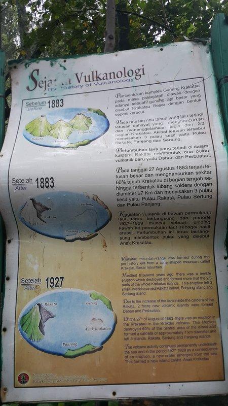 History of Krakatau