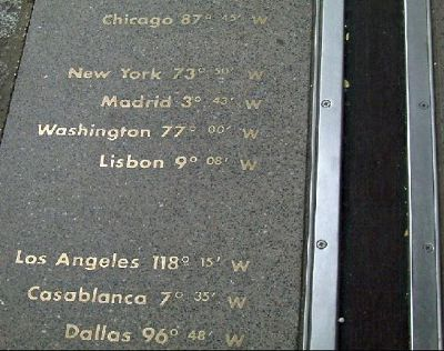 Listing of places on the prime meridian (left film, right digital)