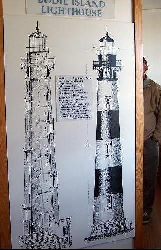 Bodie Island diagram