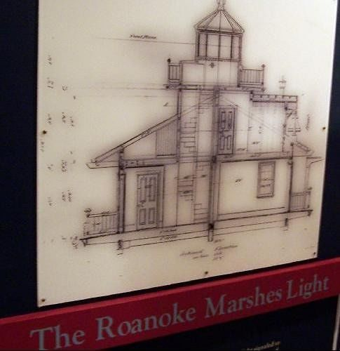 Sketch of the Roanoke Marshes Light