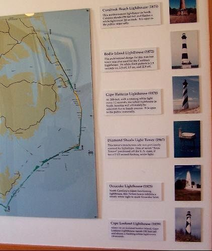Map of the outer banks with lighthouses