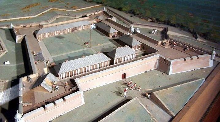 Fort model